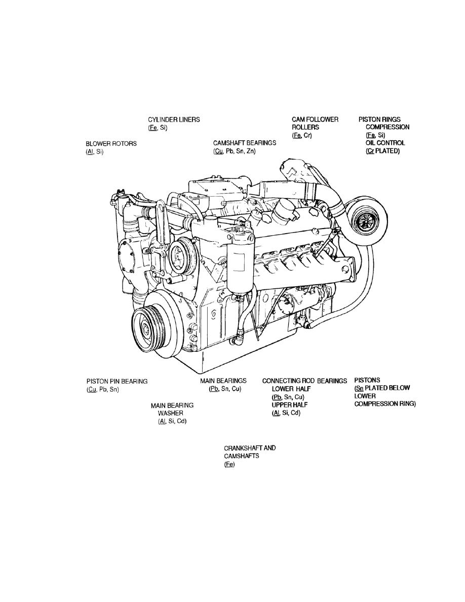 basic diesel engine diagram