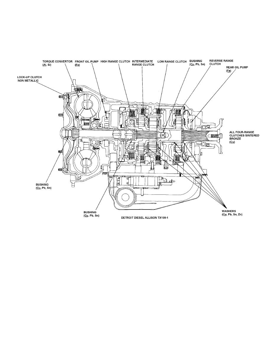 Avtoblog Tct Menjalnik 3 2 additionally Door Hardware Parts Diagram furthermore TM 38 301 40129 additionally 4t65e transmission general moreover 1168003 C6 2wd To 4wd Swap. on allison transmission