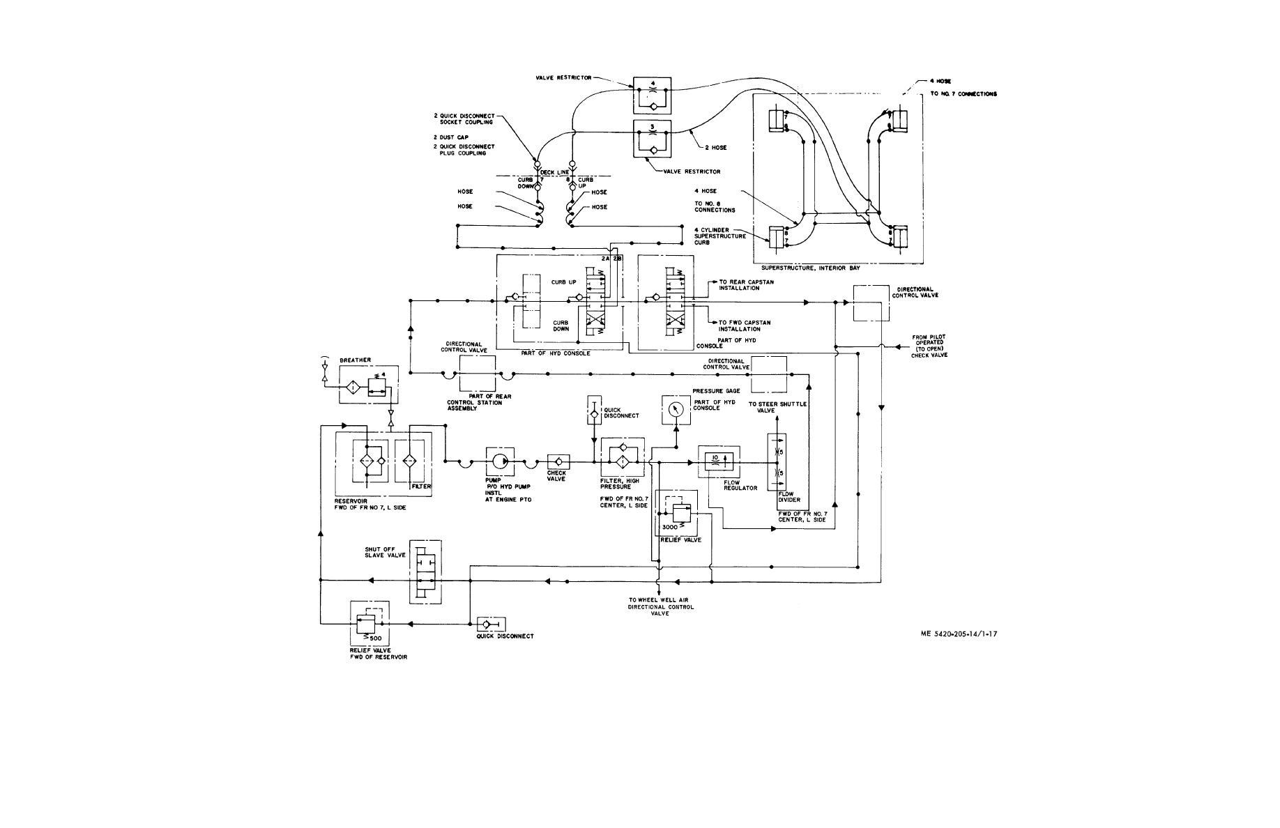 draftingmanuals tpub   14040 img 14040 159 1 further Plumbing Valve Symbols as well Relay logic besides Plumbing Problems Clog additionally Dodge Van Repair. on hvac schematic symbols chart