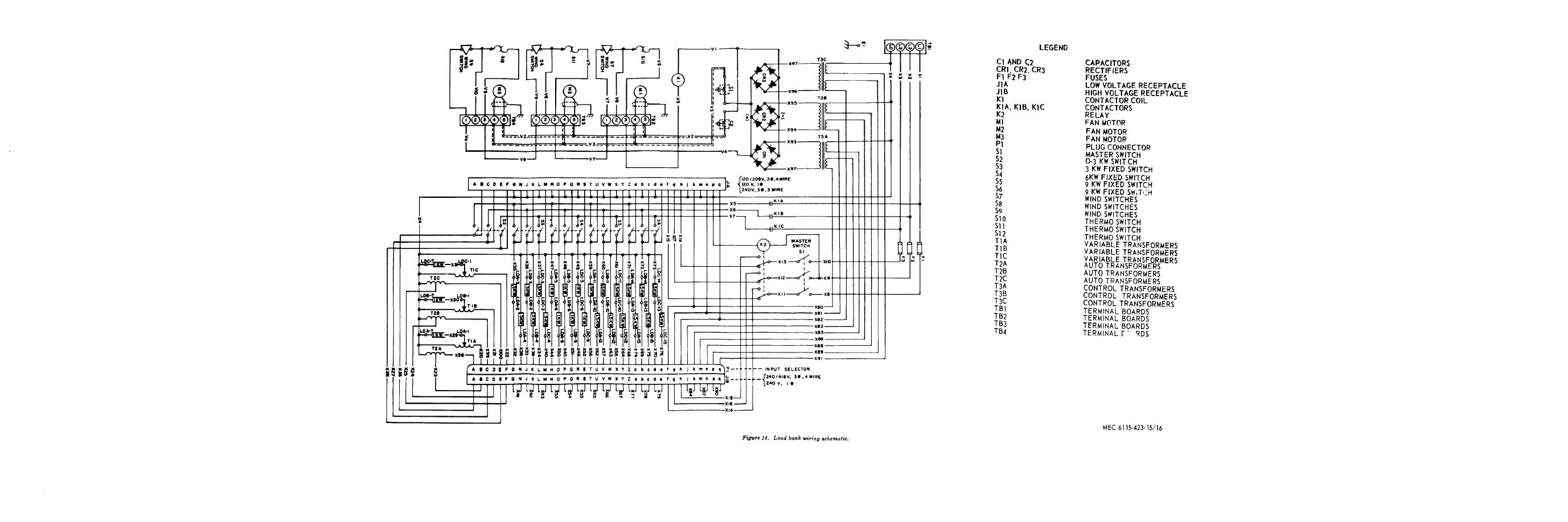 Figure 16. Load bank wiring diagram schematic on
