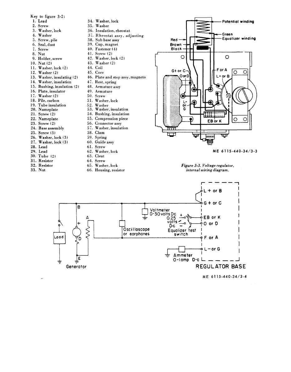 Figure 3 4 Voltage Regulator Test Circuit For