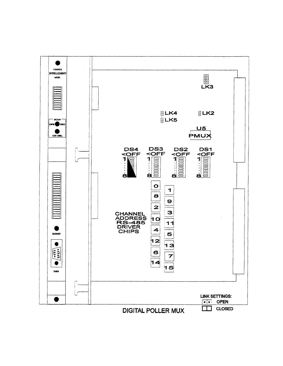 digital  intelligent poller mux diagram