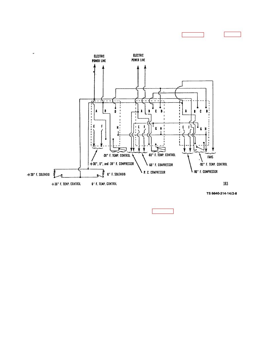 Wiring Diagram for Cloud- and Pour-Point Apparatus.