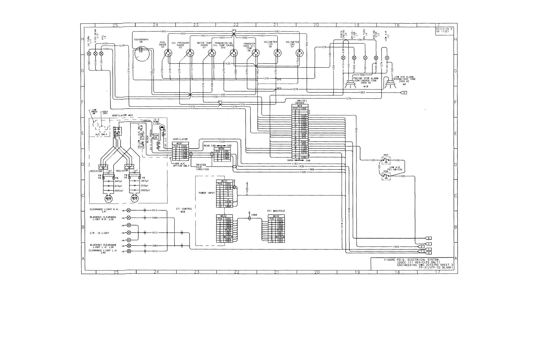Figure Fo 5 Electrical System Tm 9 2320 360 20 21417
