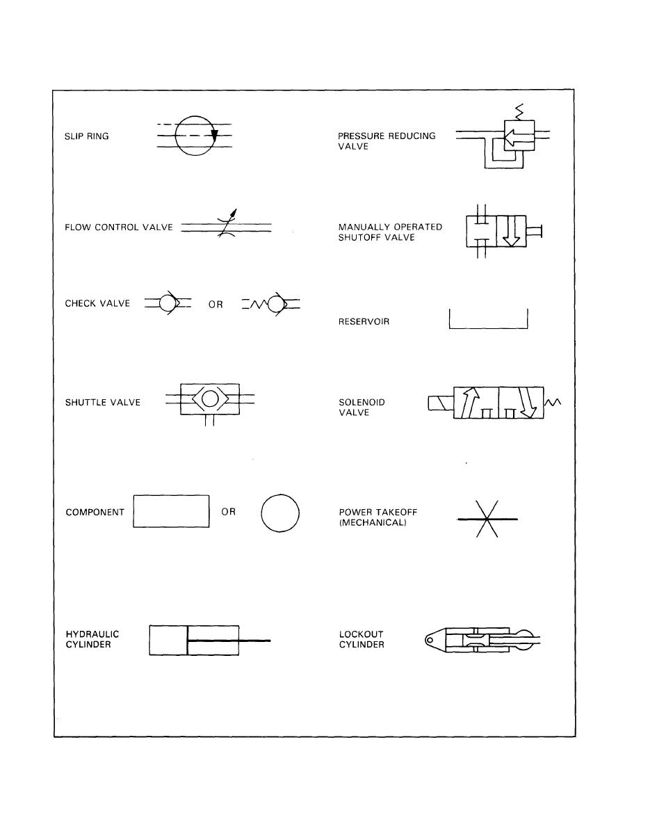 Schematic hydraulic symbols readingrat schematic hydraulic symbols the wiring diagramschematicschematic hydraulic symbols sciox Image collections