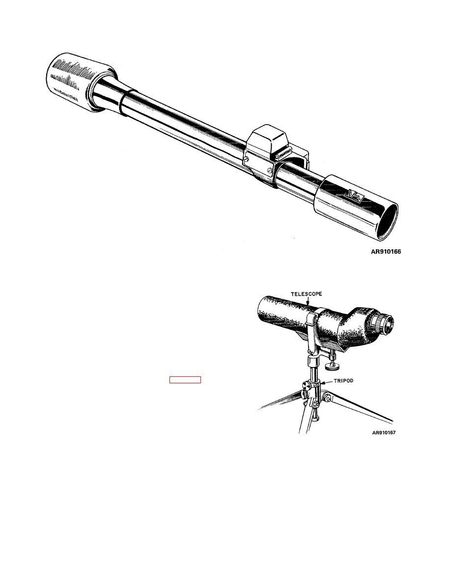 Figure 8 2 Telescope Sniper S Sighting Device
